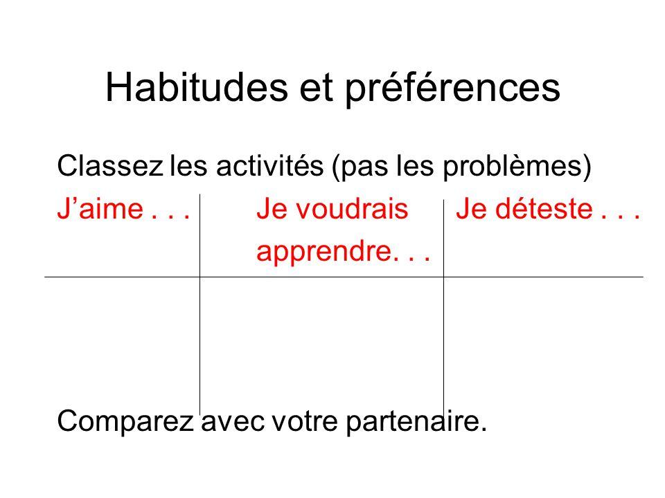 Habitudes et préférences