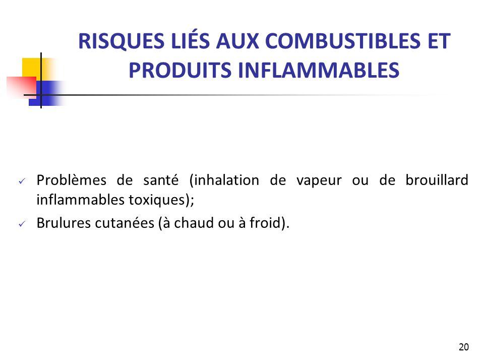 RISQUES LIÉS AUX COMBUSTIBLES ET PRODUITS INFLAMMABLES