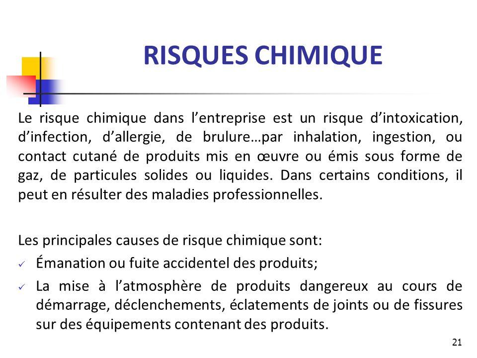 RISQUES CHIMIQUE