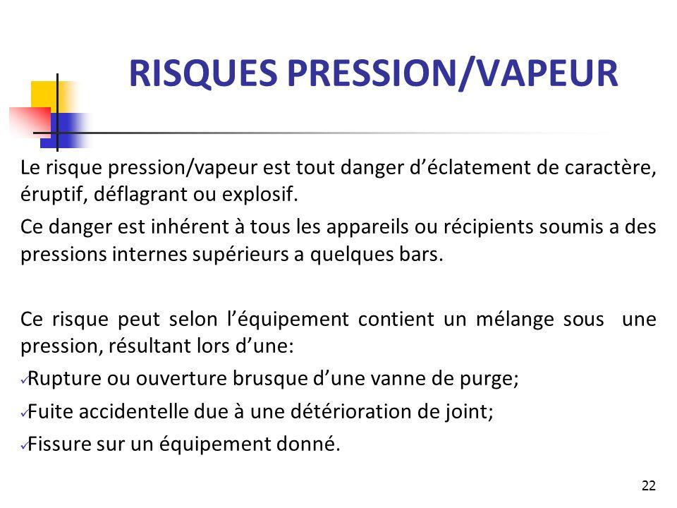 RISQUES PRESSION/VAPEUR