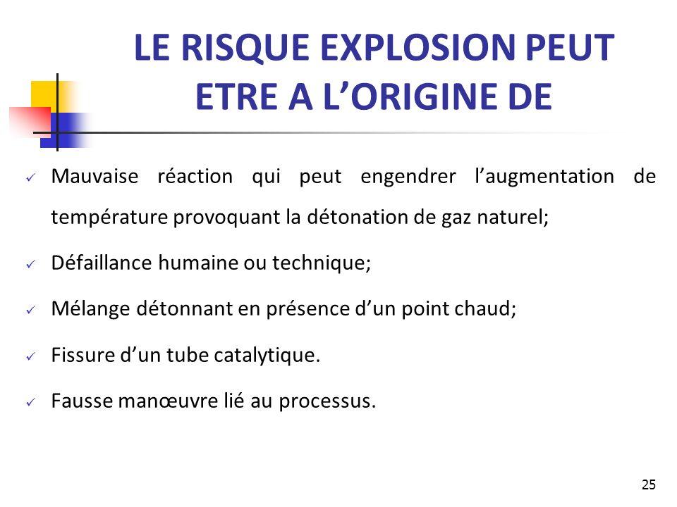 LE RISQUE EXPLOSION PEUT ETRE A L'ORIGINE DE