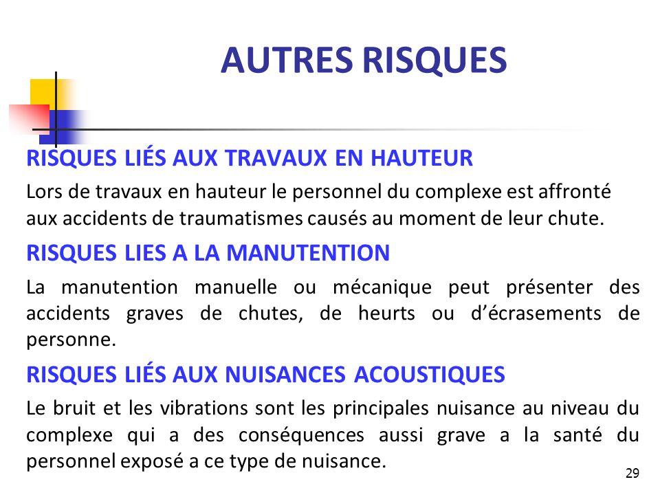 AUTRES RISQUES RISQUES LIÉS AUX TRAVAUX EN HAUTEUR