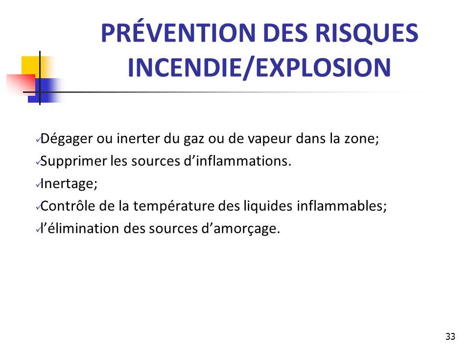 PRÉVENTION DES RISQUES INCENDIE/EXPLOSION