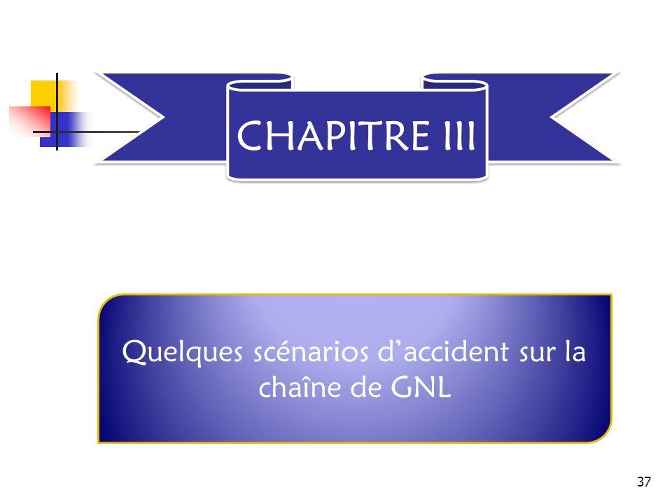 Quelques scénarios d'accident sur la chaîne de GNL