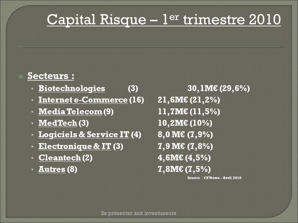Capital Risque – 1er trimestre 2010