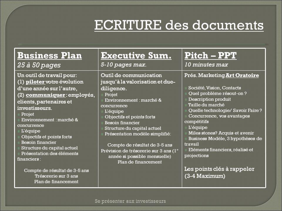 ECRITURE des documents