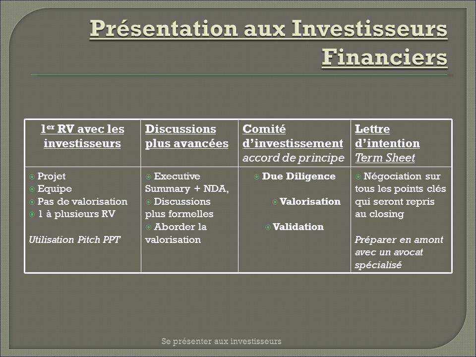 1er RV avec les investisseurs