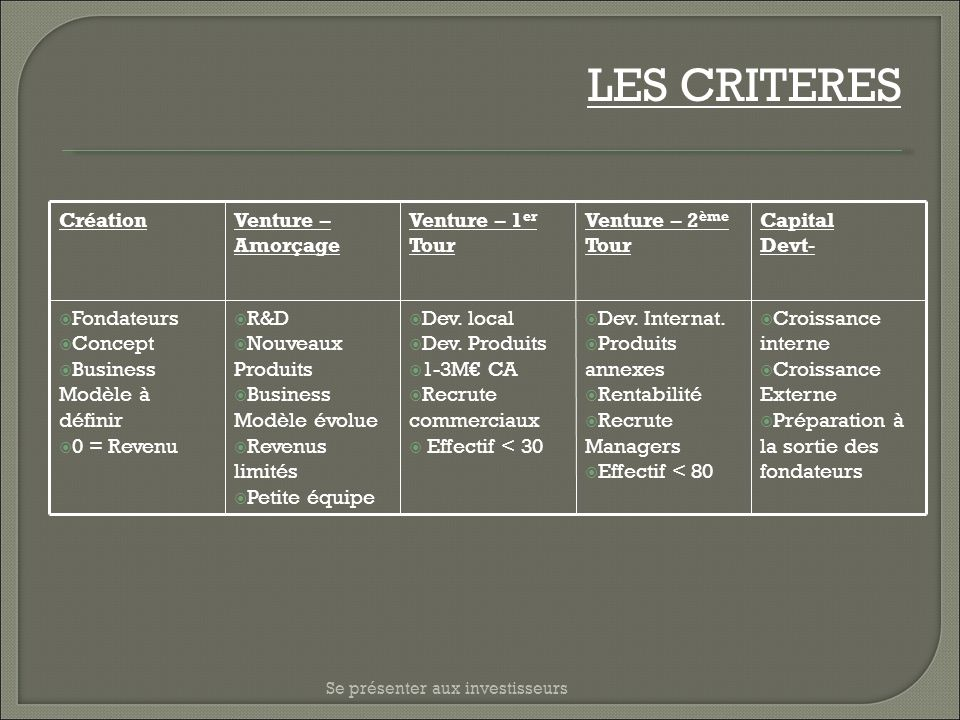 LES CRITERES Création Venture –Amorçage Venture – 1er Tour