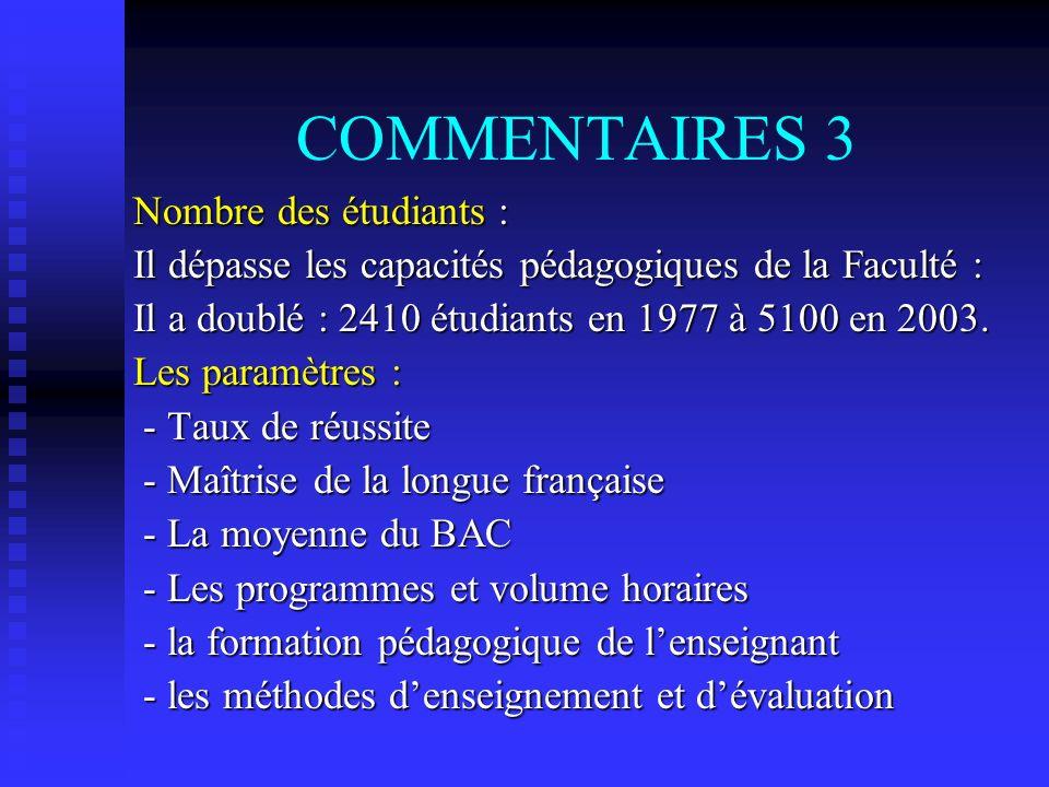 COMMENTAIRES 3 Nombre des étudiants :