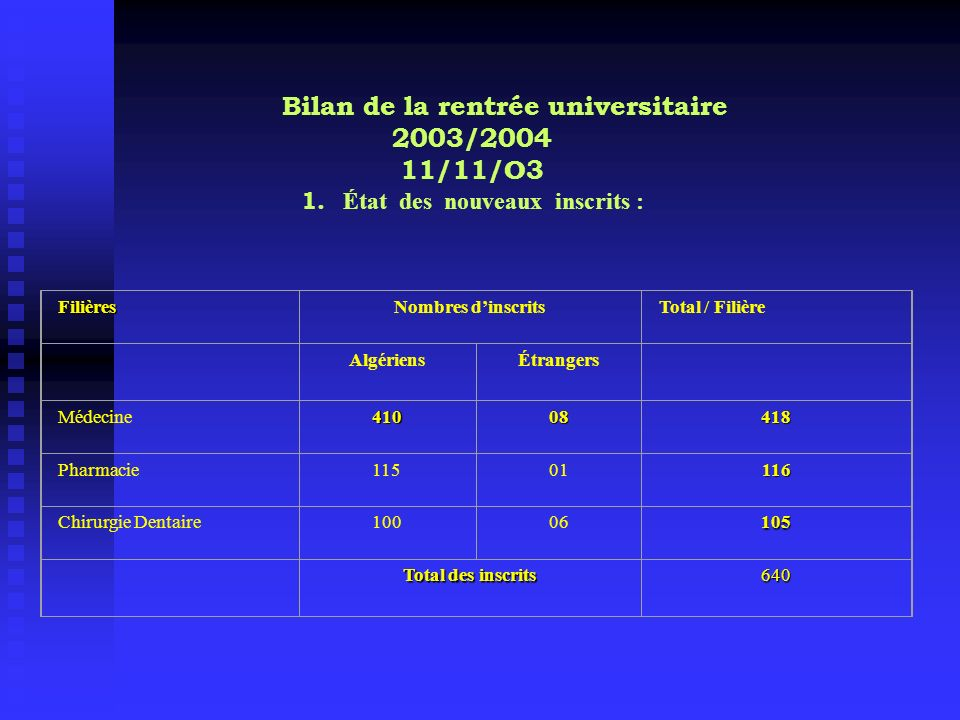 Bilan de la rentrée universitaire 2003/2004 11/11/O3 1