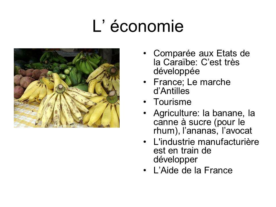 L' économie Comparée aux Etats de la Caraïbe: C'est très développée