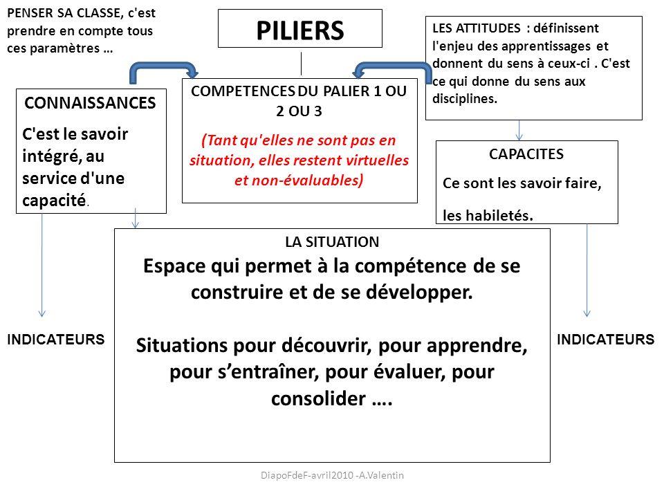 COMPETENCES DU PALIER 1 OU 2 OU 3