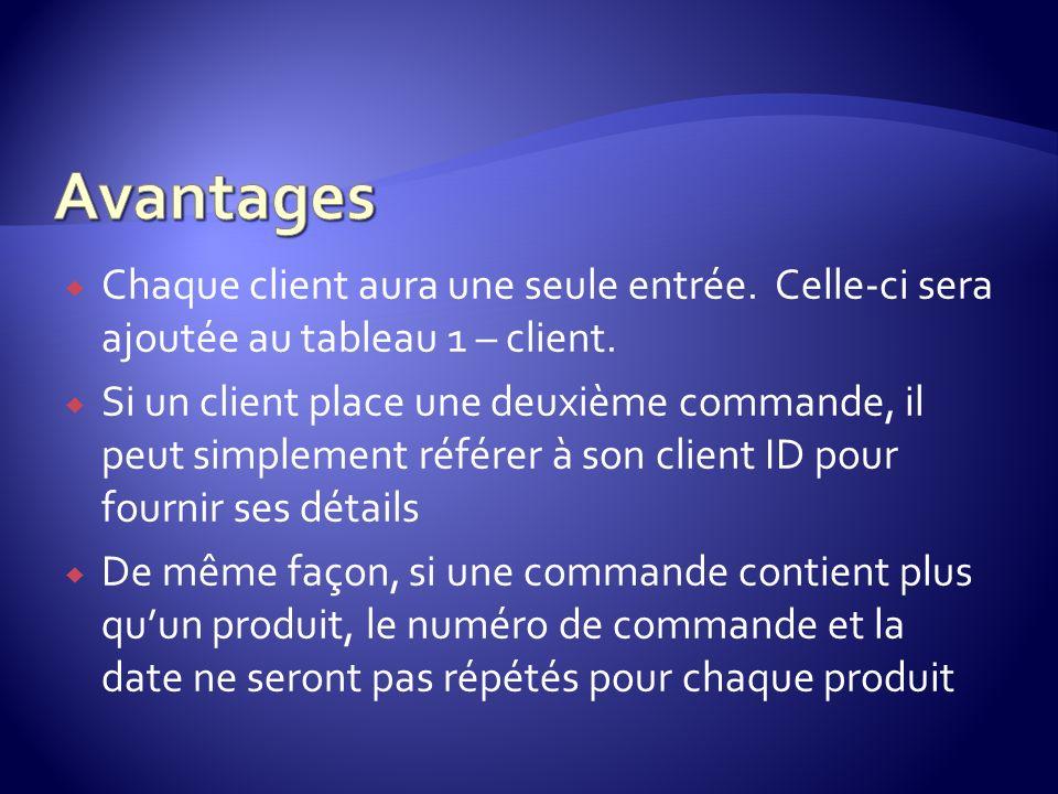 Avantages Chaque client aura une seule entrée. Celle-ci sera ajoutée au tableau 1 – client.