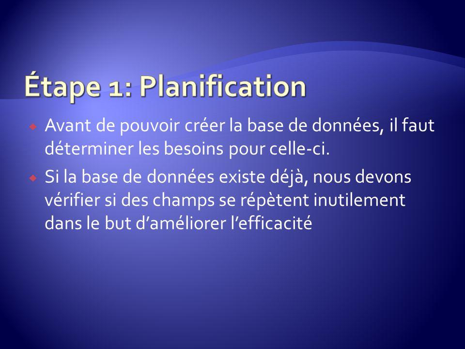 Étape 1: Planification Avant de pouvoir créer la base de données, il faut déterminer les besoins pour celle-ci.
