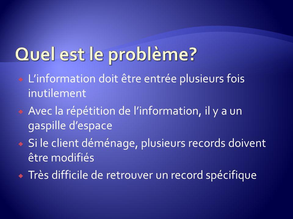 Quel est le problème L'information doit être entrée plusieurs fois inutilement. Avec la répétition de l'information, il y a un gaspille d'espace.