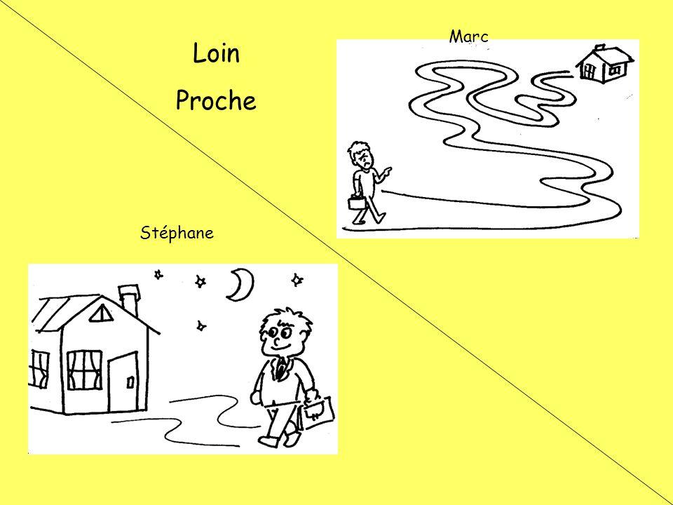 Marc Loin Proche Stéphane