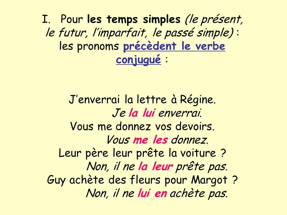 les pronoms précèdent le verbe conjugué :