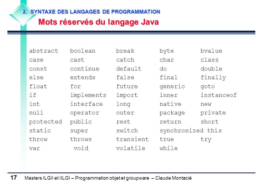 Mots réservés du langage Java