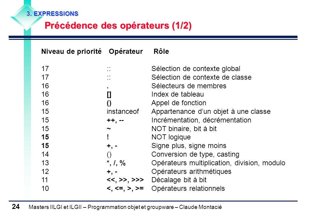 Précédence des opérateurs (1/2)