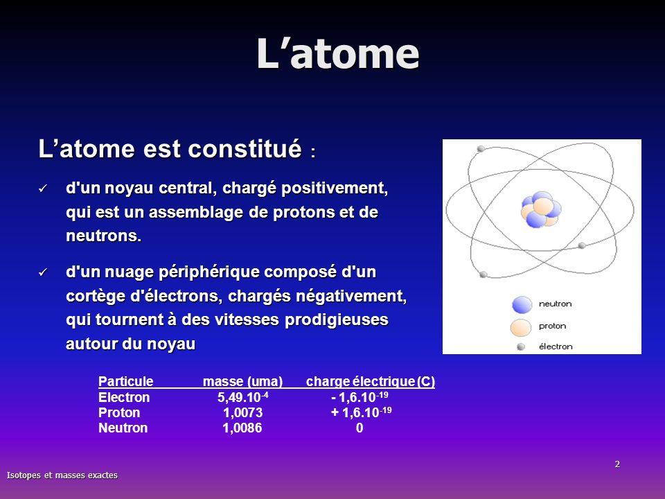 L'atome L'atome est constitué :