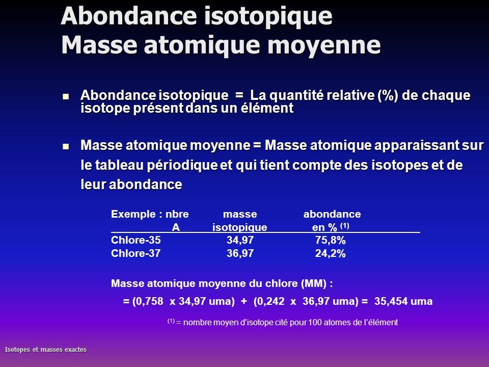 Abondance isotopique Masse atomique moyenne