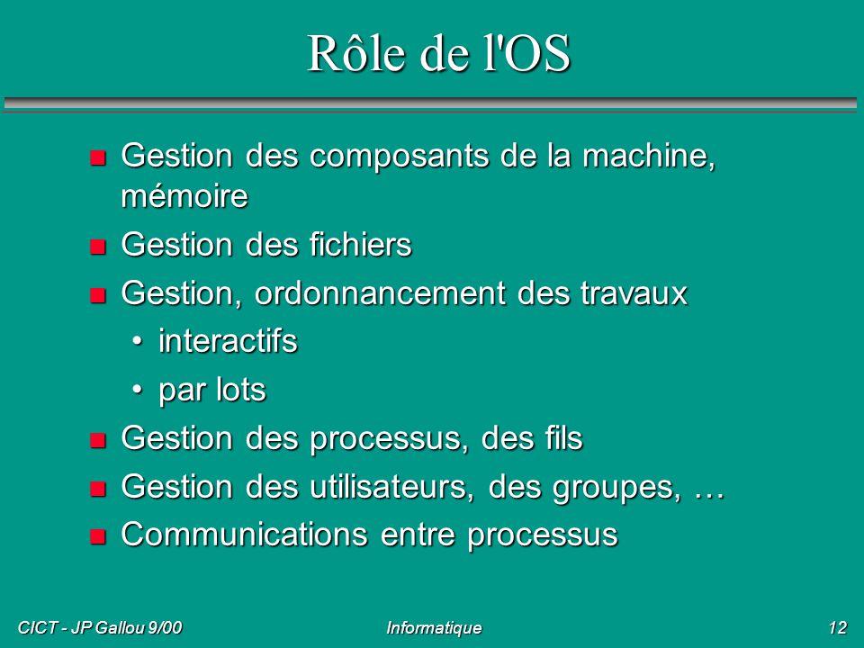 Rôle de l OS Gestion des composants de la machine, mémoire