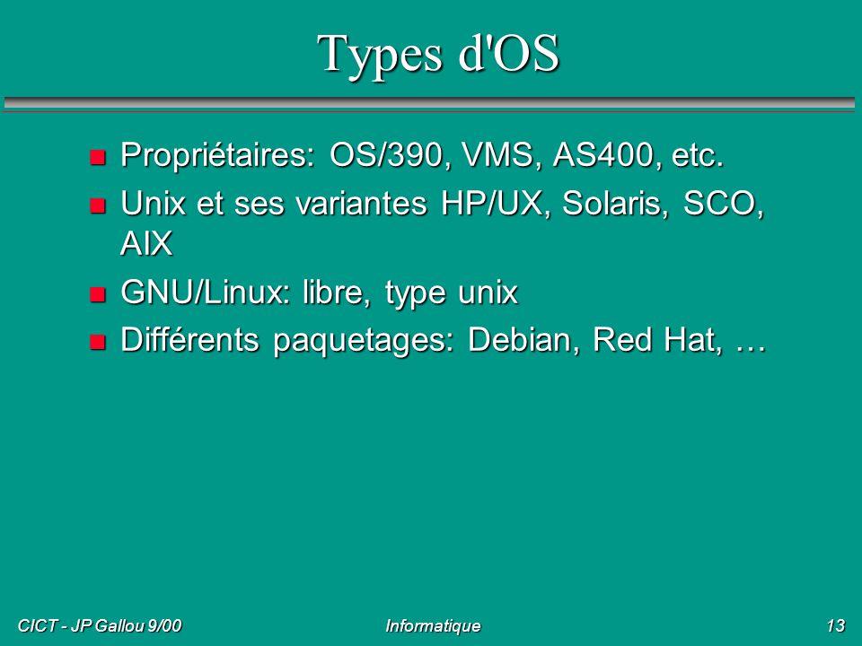 Types d OS Propriétaires: OS/390, VMS, AS400, etc.