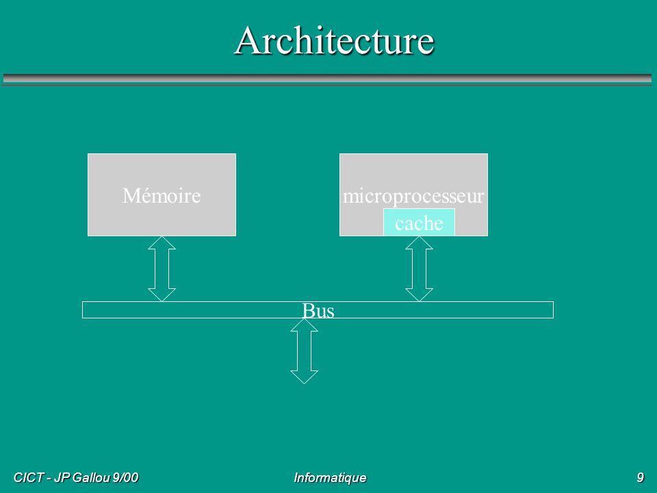Architecture Mémoire microprocesseur cache Bus