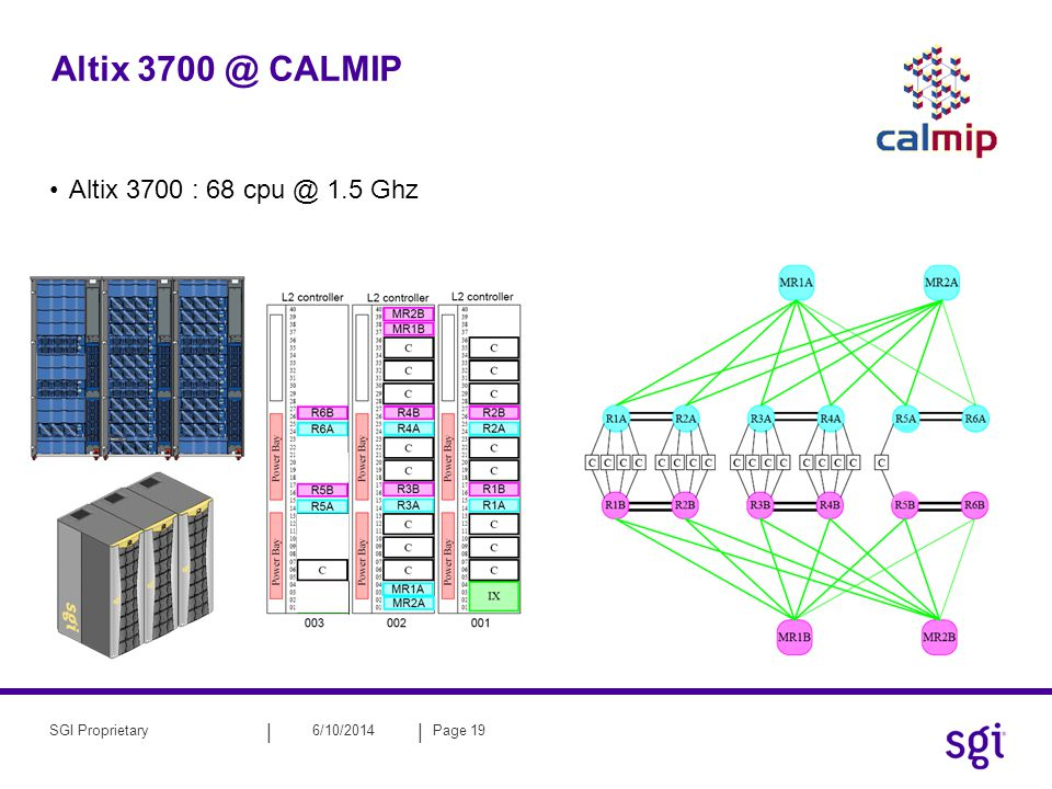 Altix 3700 @ CALMIP Altix 3700 : 68 cpu @ 1.5 Ghz SGI Proprietary