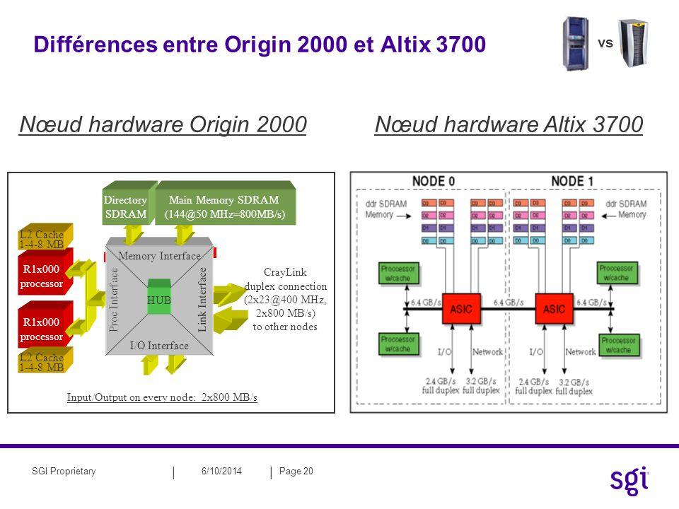 Différences entre Origin 2000 et Altix 3700