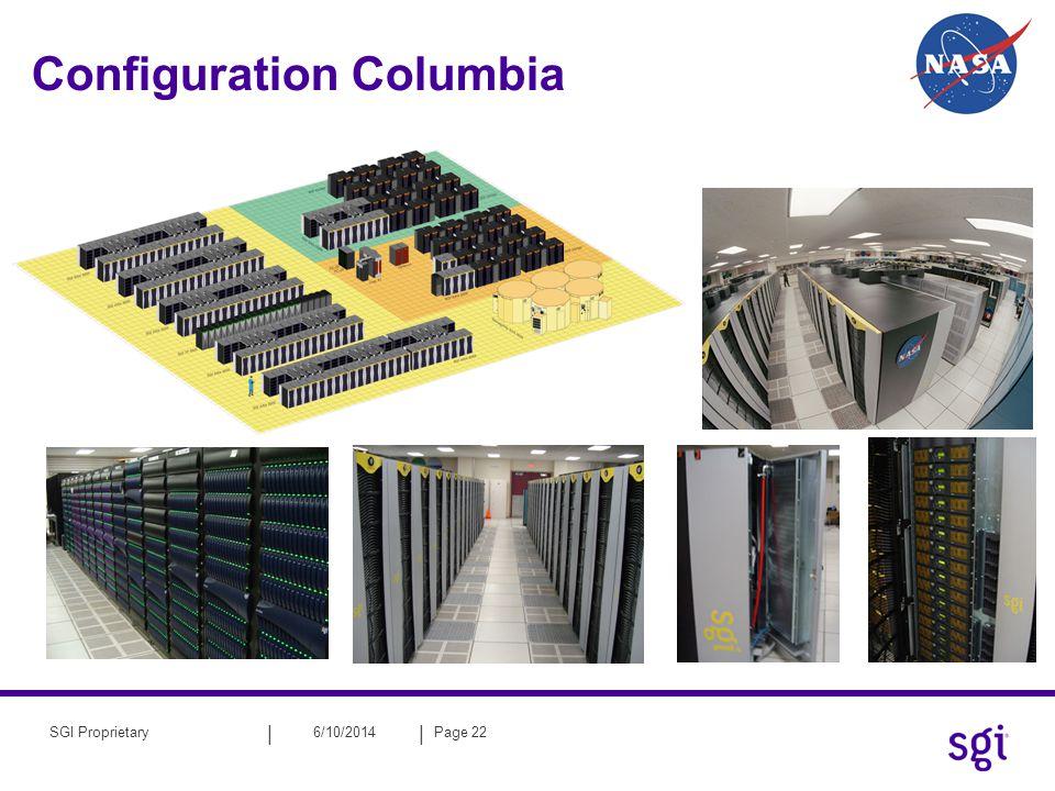 Configuration Columbia