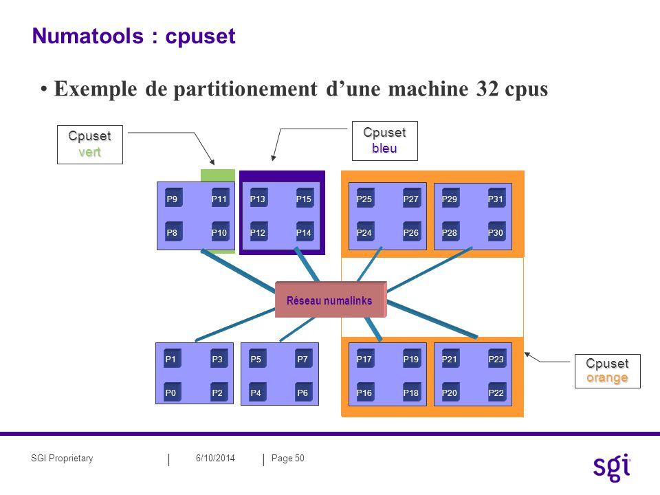 Exemple de partitionement d'une machine 32 cpus