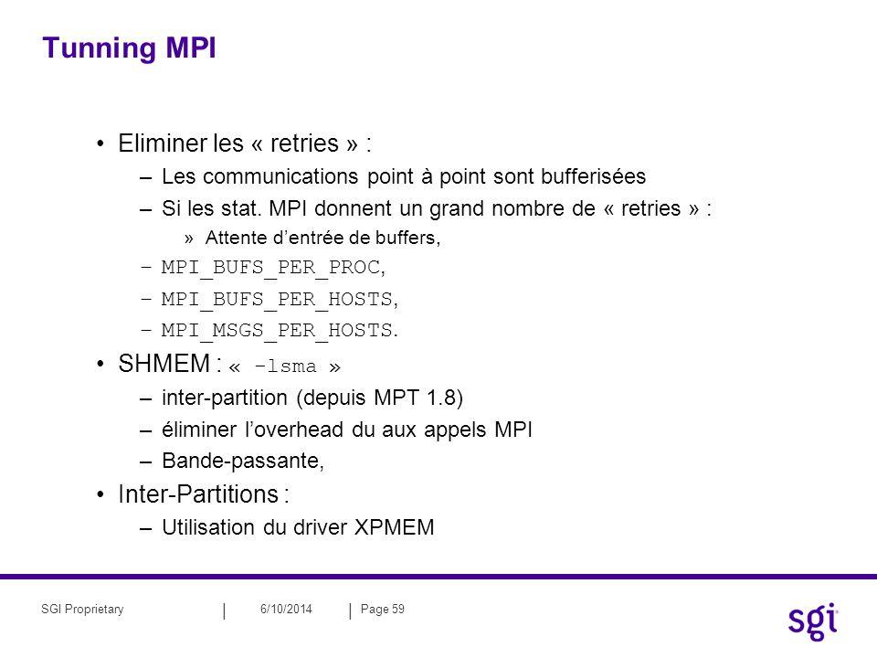 Tunning MPI Eliminer les « retries » : SHMEM : « -lsma »