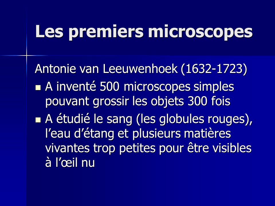 Les premiers microscopes