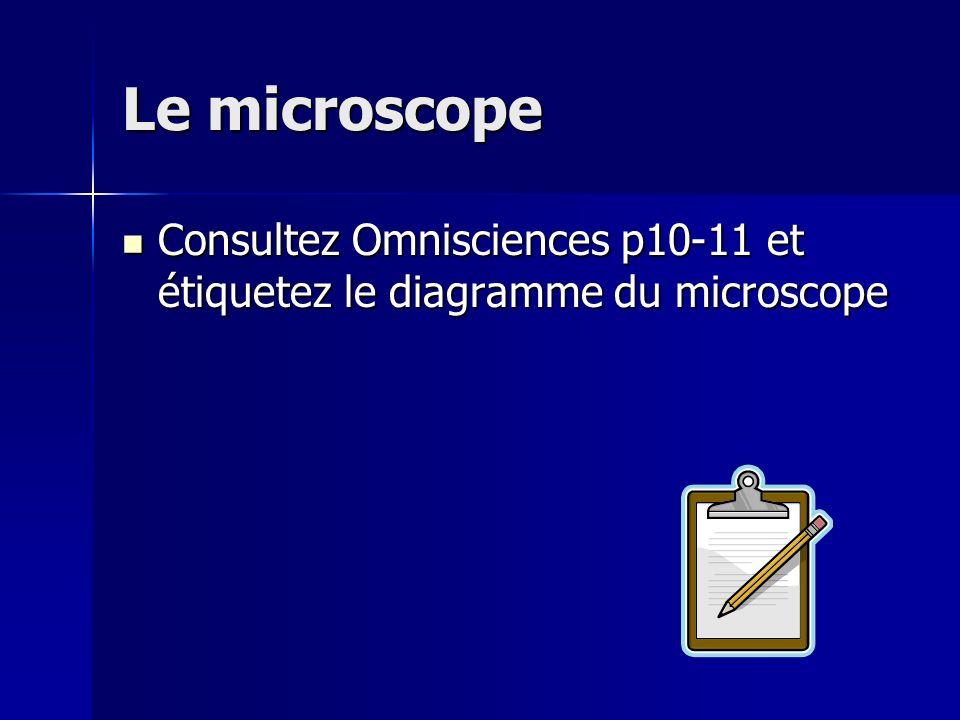 Le microscope Consultez Omnisciences p10-11 et étiquetez le diagramme du microscope