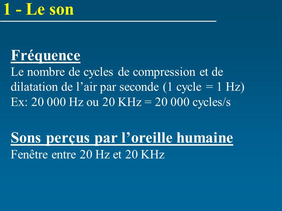 1 - Le son Fréquence Sons perçus par l'oreille humaine