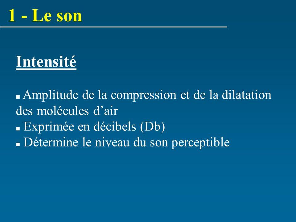 1 - Le son Intensité. Amplitude de la compression et de la dilatation des molécules d'air. Exprimée en décibels (Db)