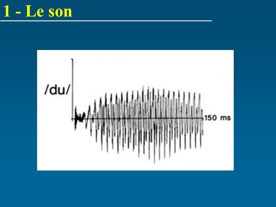 1 - Le son