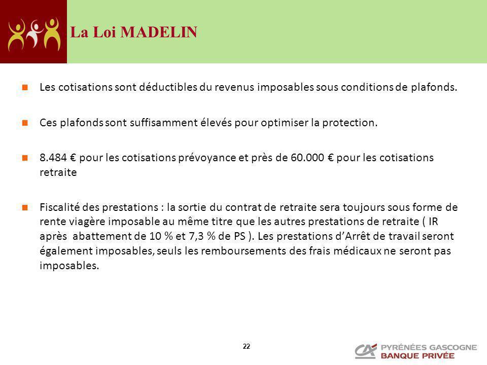 La Loi MADELIN Les cotisations sont déductibles du revenus imposables sous conditions de plafonds.