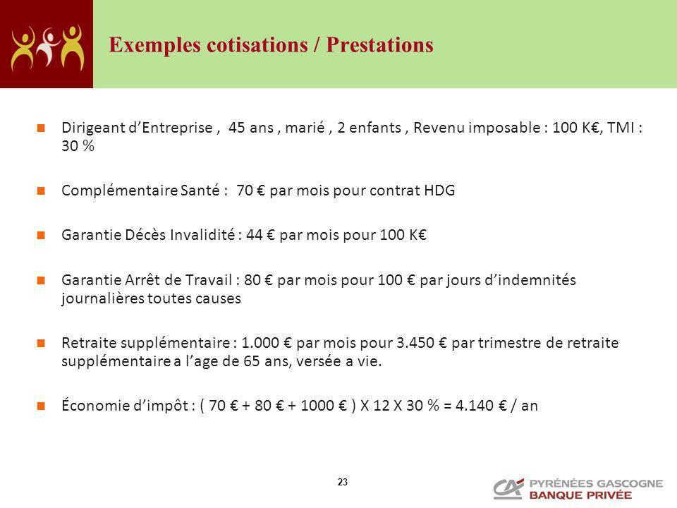 Exemples cotisations / Prestations