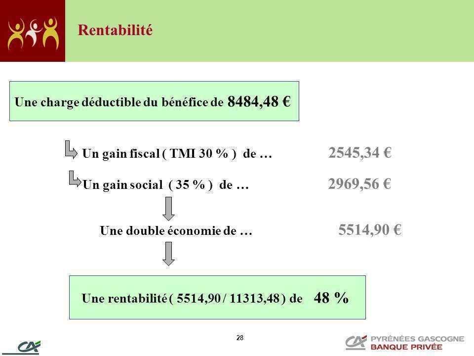 Rentabilité Une charge déductible du bénéfice de 8484,48 €