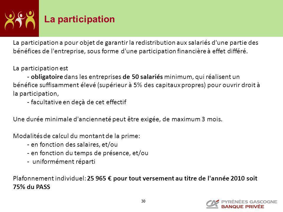 La participation