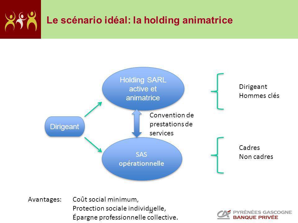 Le scénario idéal: la holding animatrice