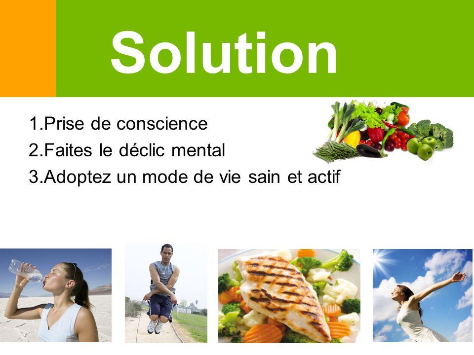 Solution Prise de conscience Faites le déclic mental