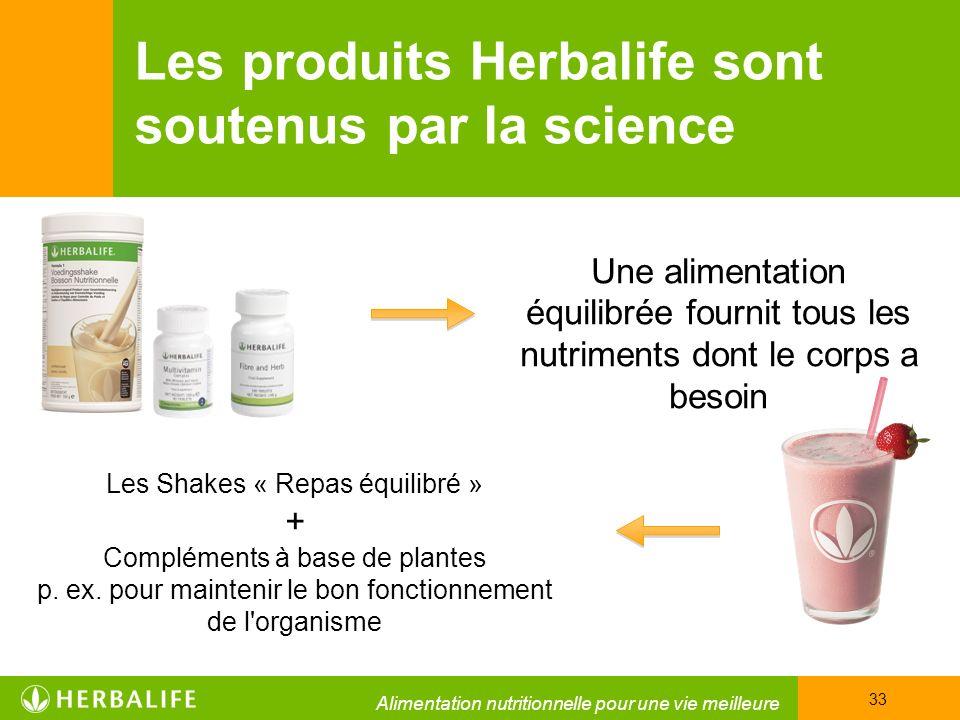 Les produits Herbalife sont soutenus par la science