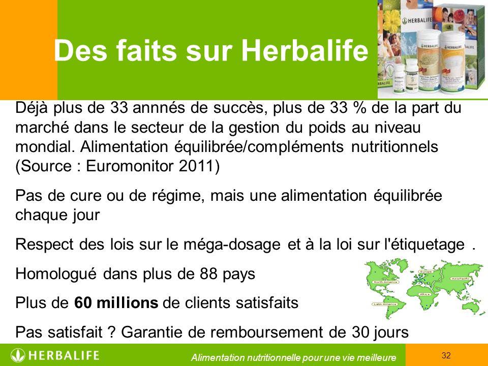Des faits sur Herbalife