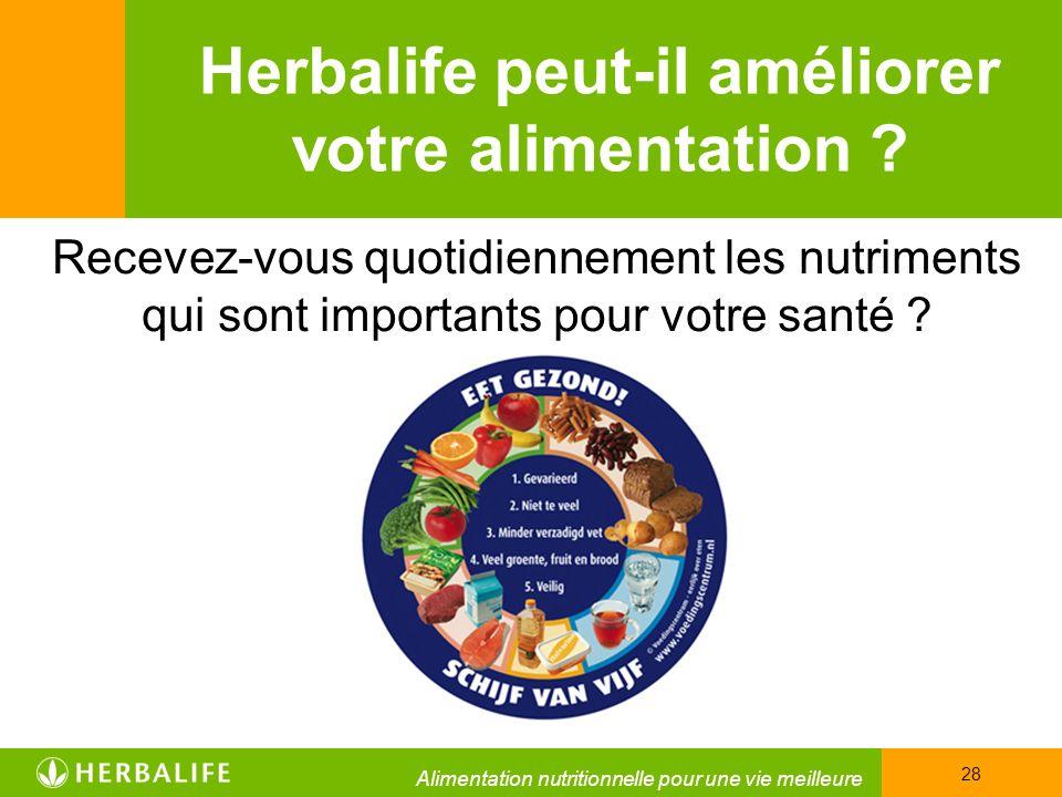 Herbalife peut-il améliorer votre alimentation