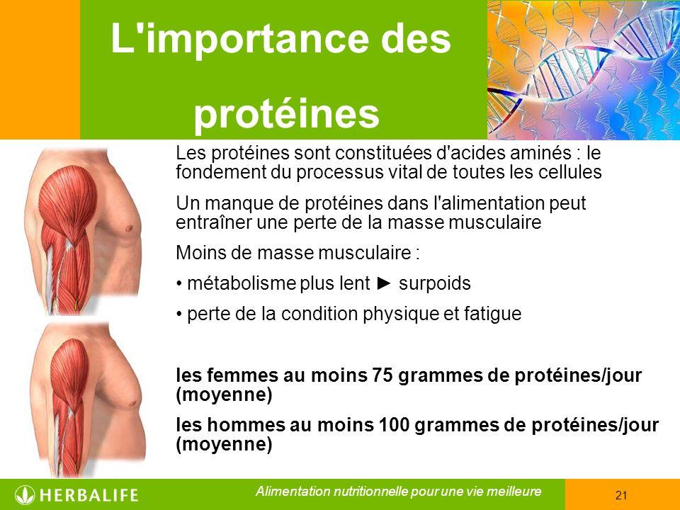 L importance des protéines