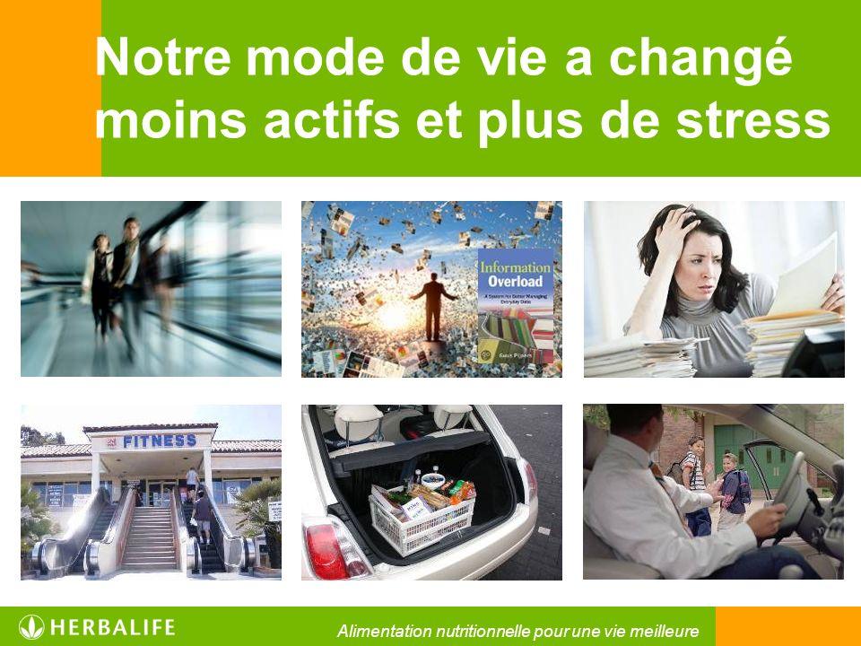 Notre mode de vie a changé moins actifs et plus de stress