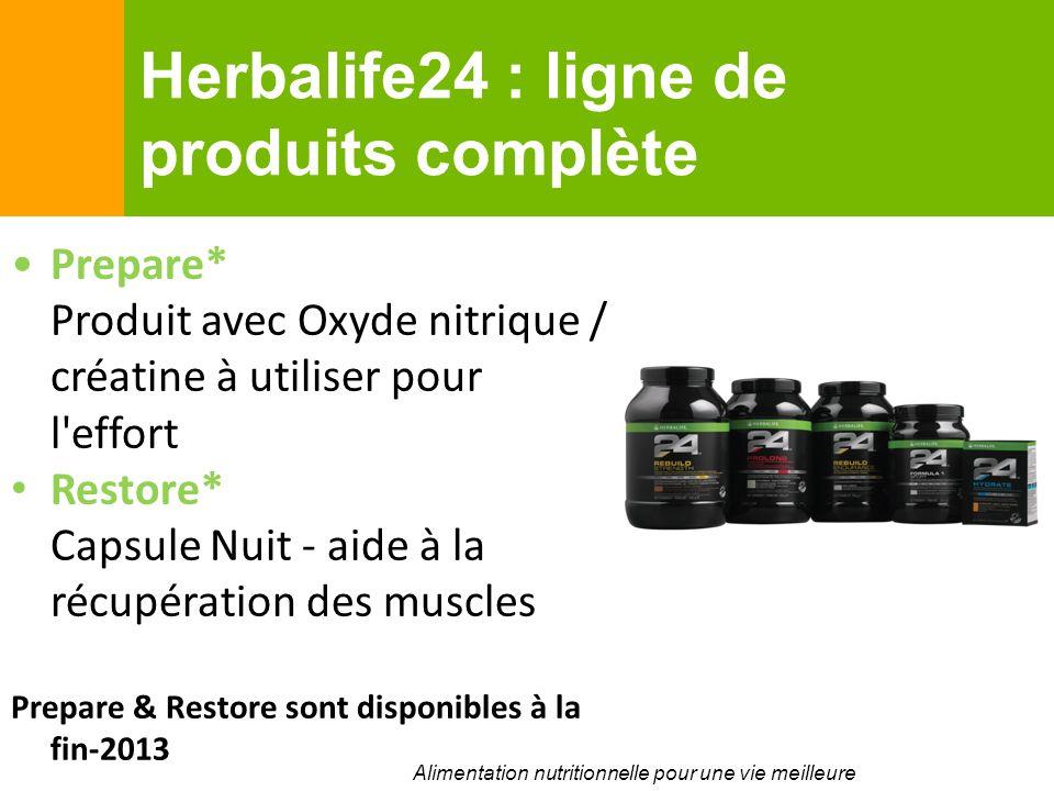 Herbalife24 : ligne de produits complète